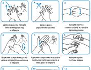 kako-pravilno-prati-ruke